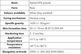 BOND+SEAL HYBRID STP-E-POLYMER GREY 290ML -1890100402