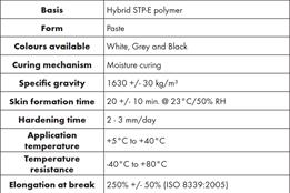 BOND+SEAL HYBRID STP-E-POLYMER BLACK 290ML -1890100403